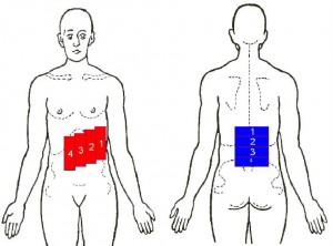 28. Elektronenströme